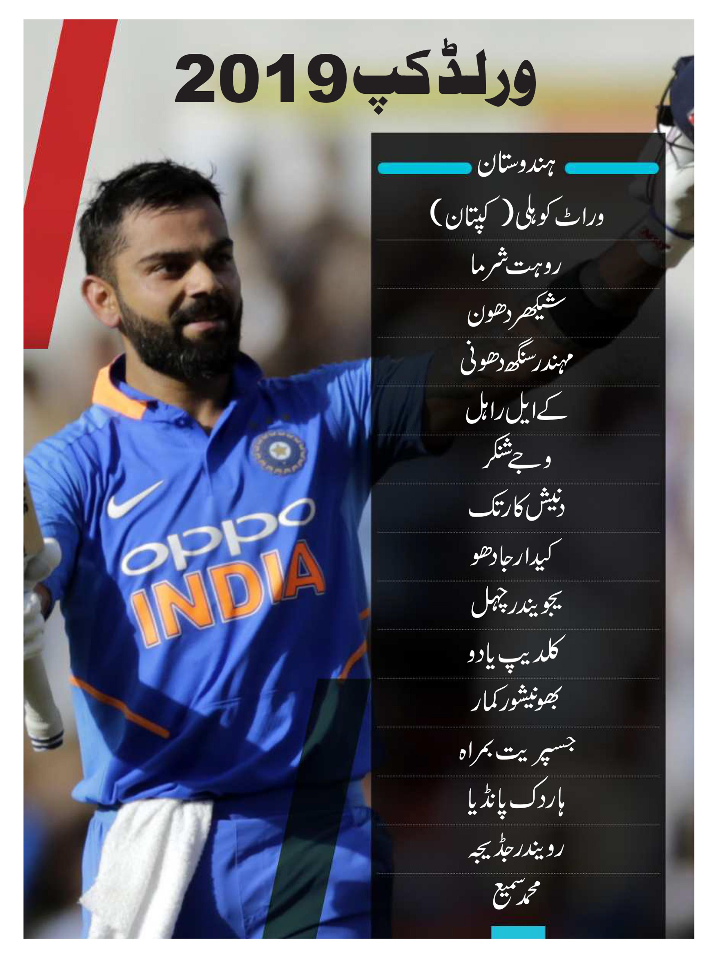 ہندوستان نے 1983 اور 2011 میں ورلڈ کپ جیتا تھا ۔ اس مرتبہ وراٹ کوہلی کی قیادت میں ٹیم انڈیا میدان میں اتر رہی ہے ۔